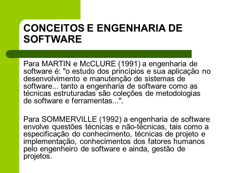 CONCEITOS E ENGENHARIA DE SOFTWARE Para MARTIN e McCLURE (1991) a engenharia de software é:
