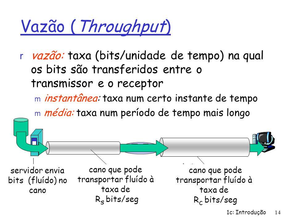 1c: Introdução14 Vazão (Throughput) r vazão: taxa (bits/unidade de tempo) na qual os bits são transferidos entre o transmissor e o receptor m instantâ