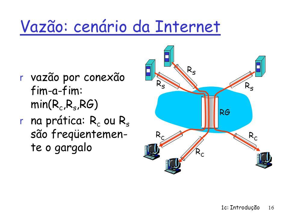 1c: Introdução16 Vazão: cenário da Internet RsRs RsRs RsRs RcRc RcRc RcRc RG r vazão por conexão fim-a-fim: min(R c,R s,RG) r na prática: R c ou R s s