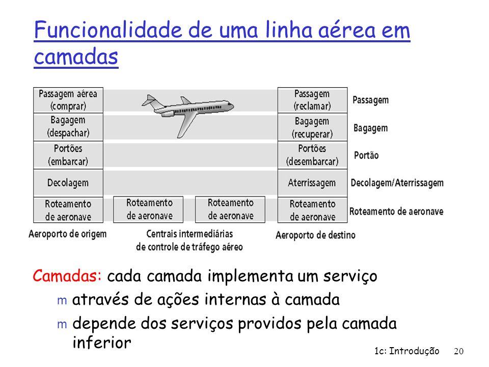 1c: Introdução20 Funcionalidade de uma linha aérea em camadas Camadas: cada camada implementa um serviço m através de ações internas à camada m depend