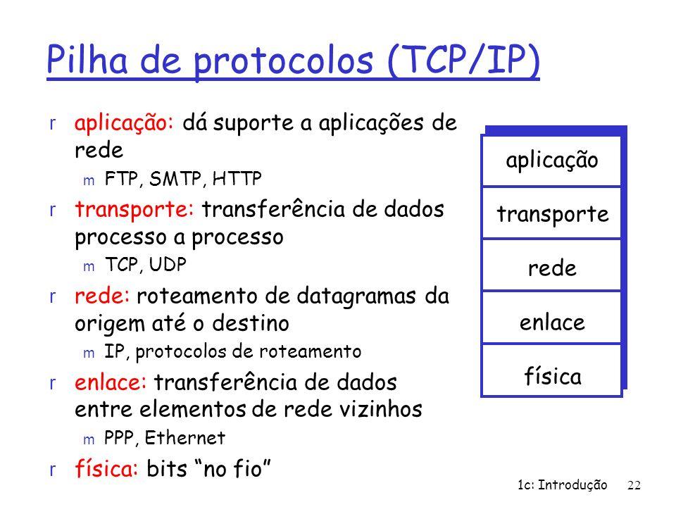 1c: Introdução22 Pilha de protocolos (TCP/IP) r aplicação: dá suporte a aplicações de rede m FTP, SMTP, HTTP r transporte: transferência de dados proc