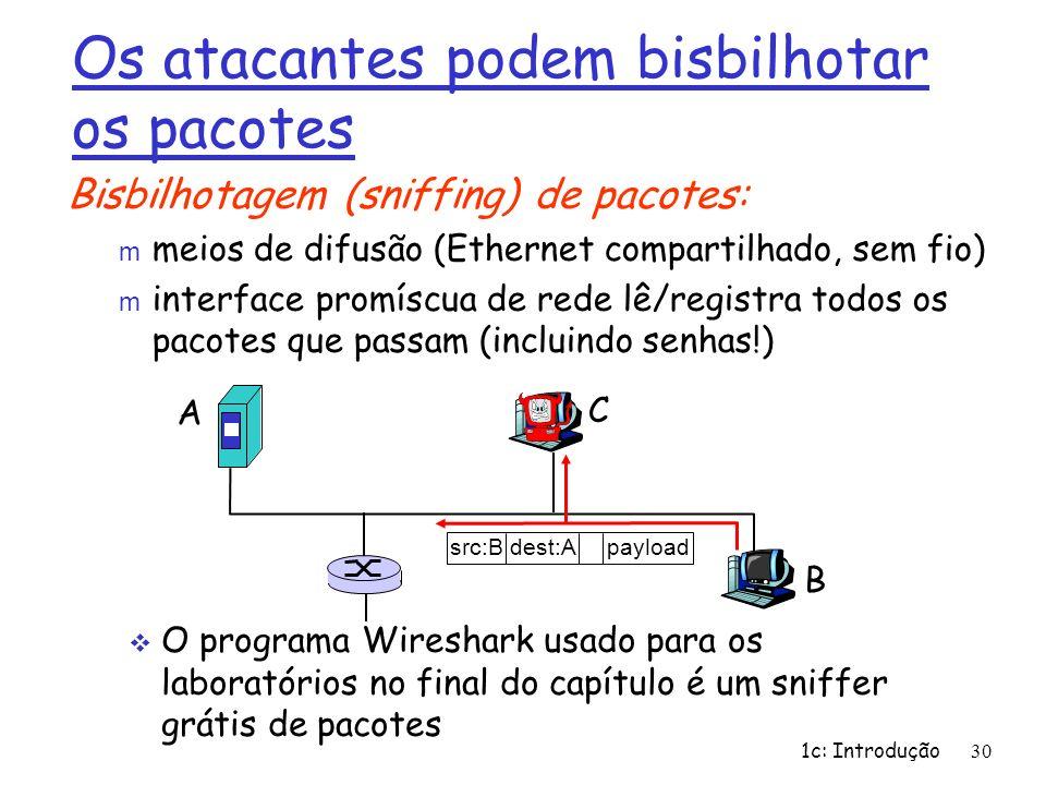 1c: Introdução30 Os atacantes podem bisbilhotar os pacotes Bisbilhotagem (sniffing) de pacotes: m meios de difusão (Ethernet compartilhado, sem fio) m