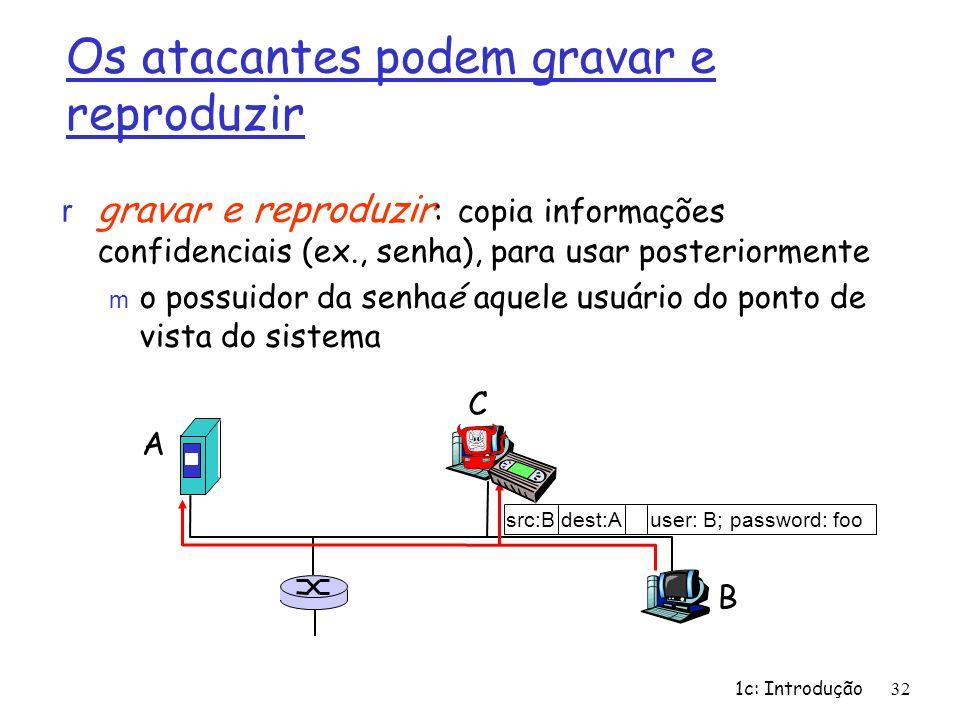 1c: Introdução32 Os atacantes podem gravar e reproduzir r gravar e reproduzir : copia informações confidenciais (ex., senha), para usar posteriormente