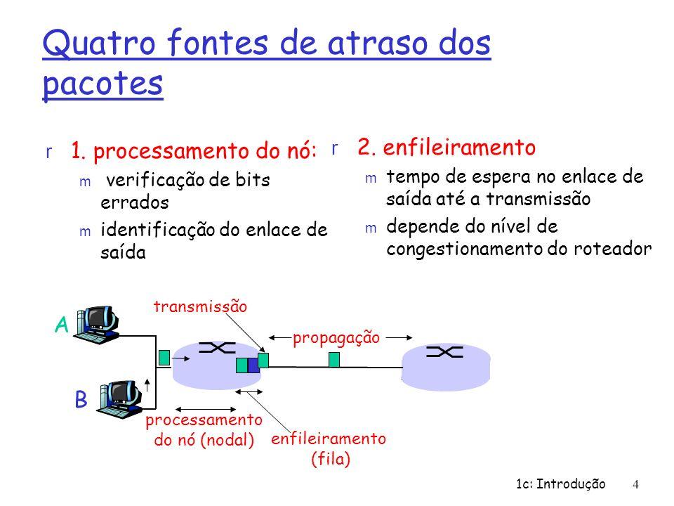 1c: Introdução4 Quatro fontes de atraso dos pacotes r 1. processamento do nó: m verificação de bits errados m identificação do enlace de saída r 2. en