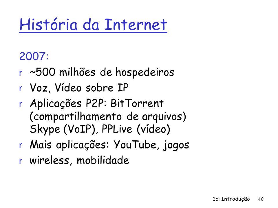 História da Internet 2007: r ~500 milhões de hospedeiros r Voz, Vídeo sobre IP r Aplicações P2P: BitTorrent (compartilhamento de arquivos) Skype (VoIP
