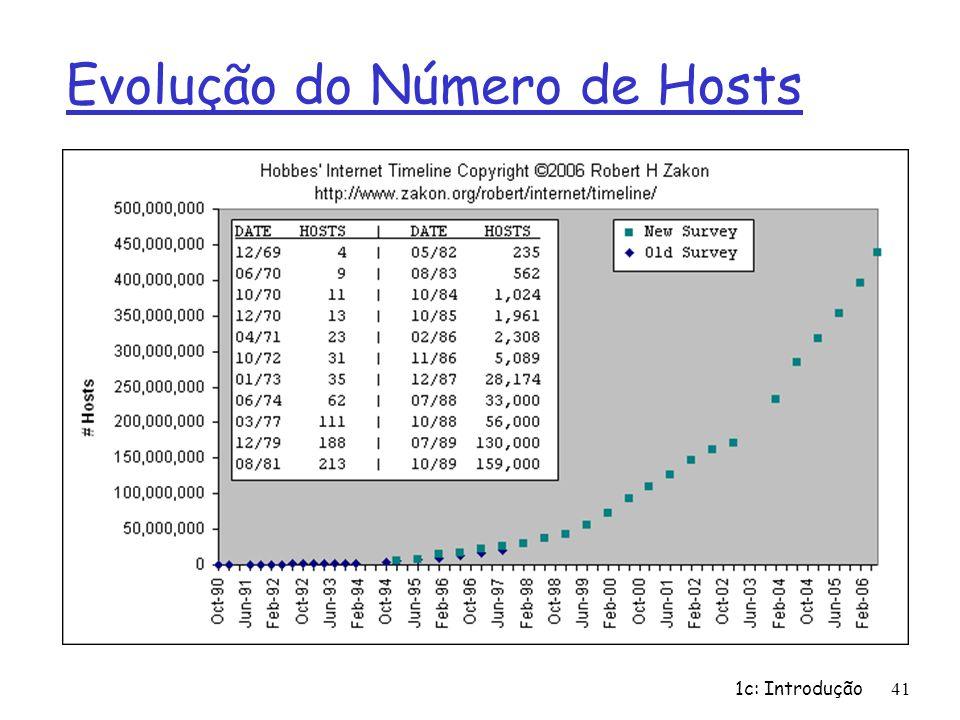1c: Introdução41 Evolução do Número de Hosts
