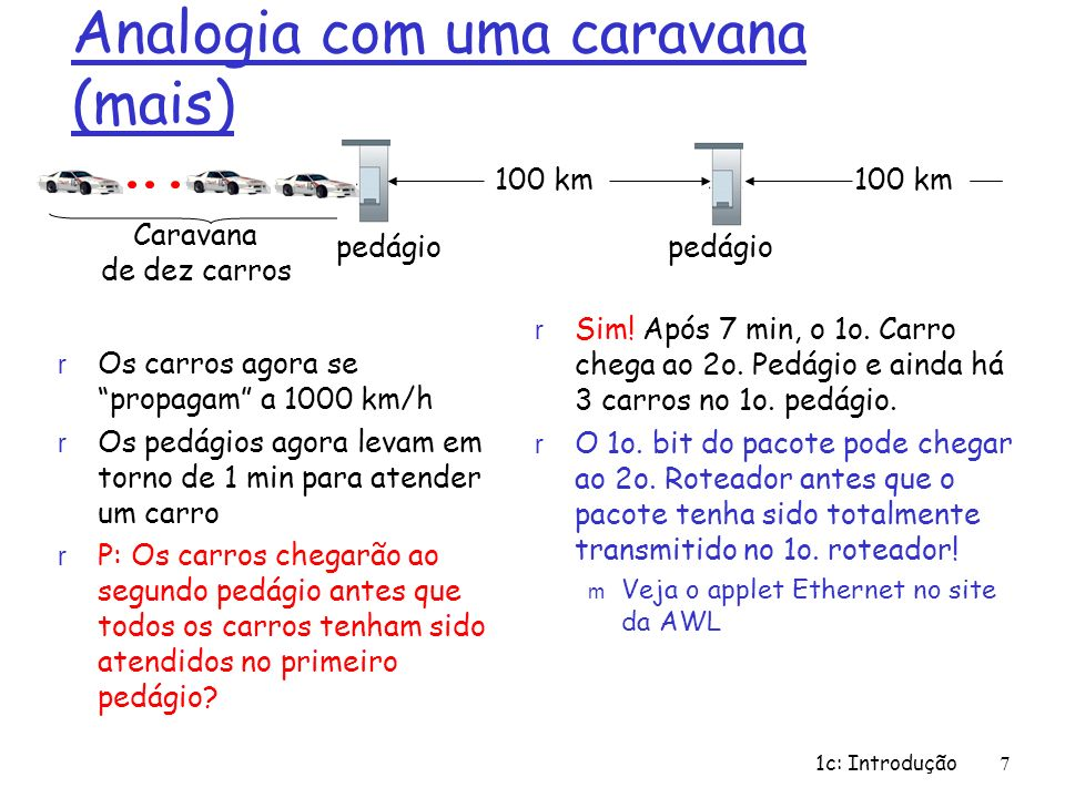 1c: Introdução7 Analogia com uma caravana (mais) r Os carros agora se propagam a 1000 km/h r Os pedágios agora levam em torno de 1 min para atender um