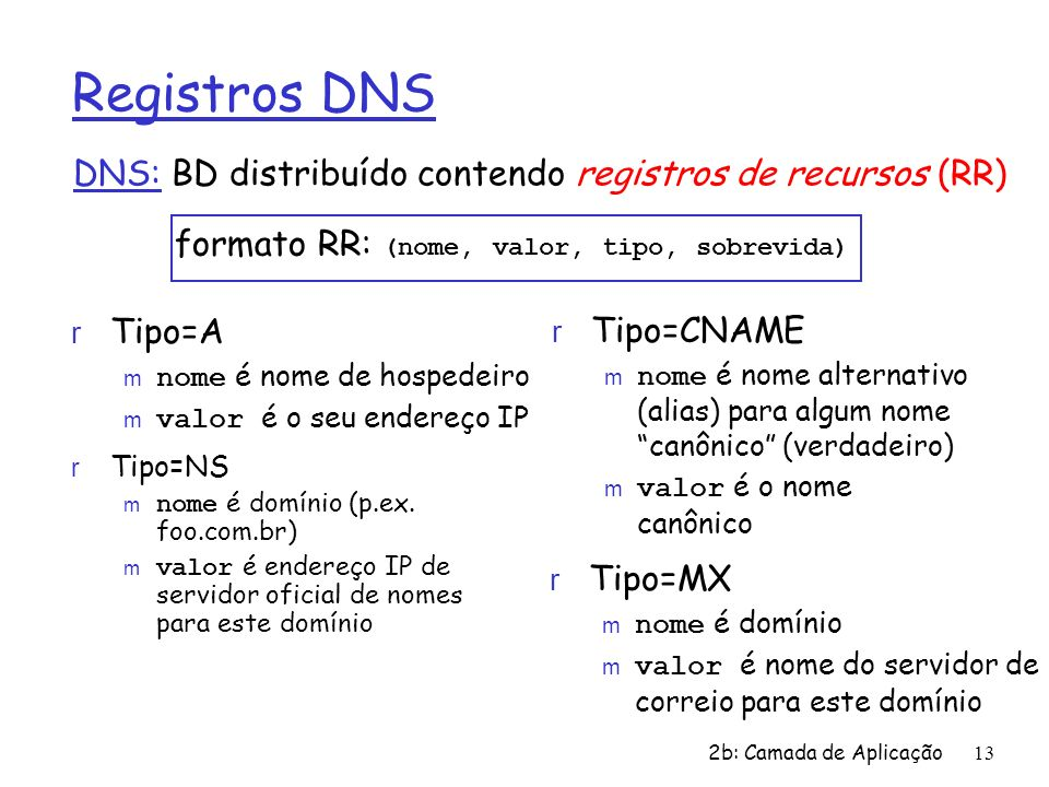 2b: Camada de Aplicação 13 Registros DNS DNS: BD distribuído contendo registros de recursos (RR) r Tipo=NS nome é domínio (p.ex. foo.com.br) valor é e