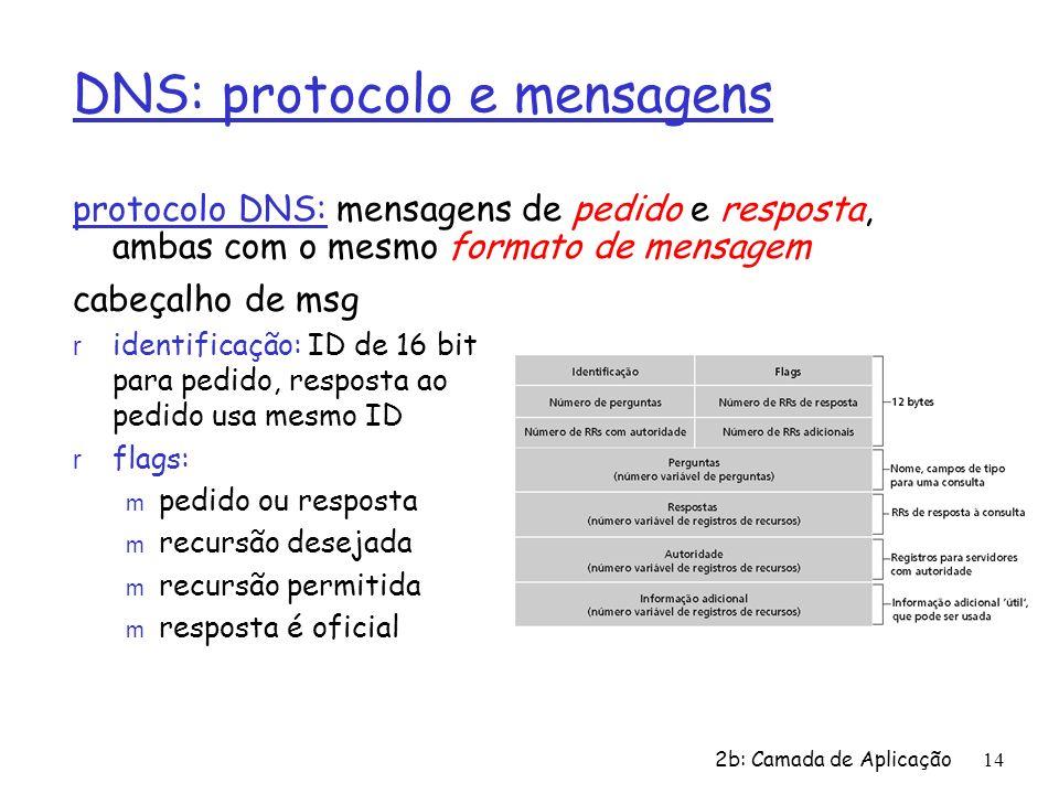2b: Camada de Aplicação 14 DNS: protocolo e mensagens protocolo DNS: mensagens de pedido e resposta, ambas com o mesmo formato de mensagem cabeçalho d
