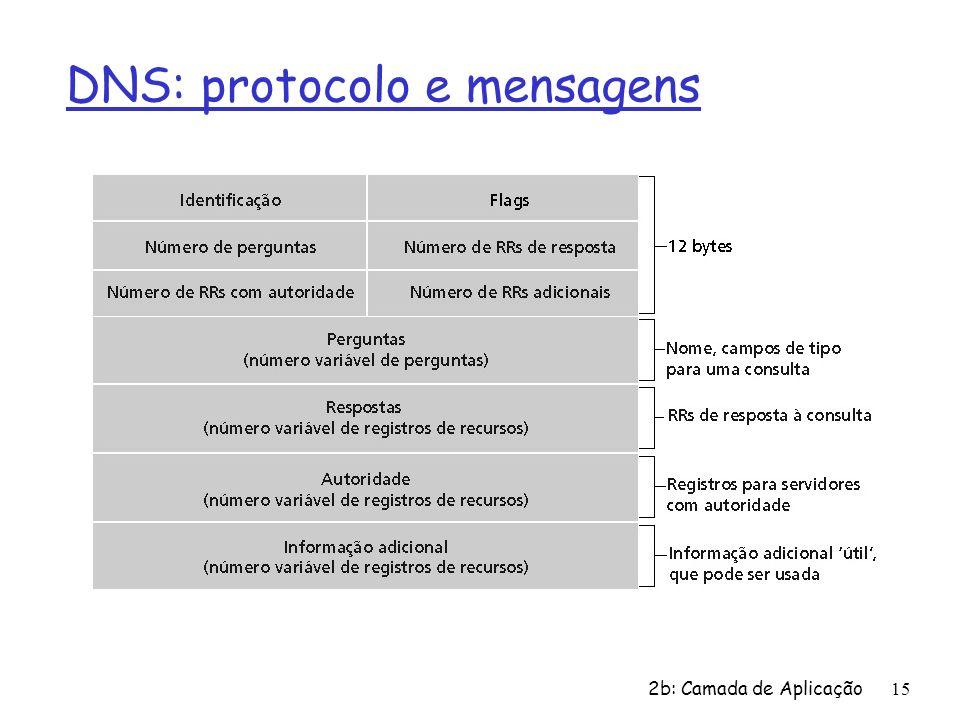2b: Camada de Aplicação 15 DNS: protocolo e mensagens