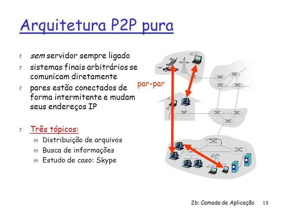 2b: Camada de Aplicação 18 Arquitetura P2P pura r sem servidor sempre ligado r sistemas finais arbitrários se comunicam diretamente r pares estão cone