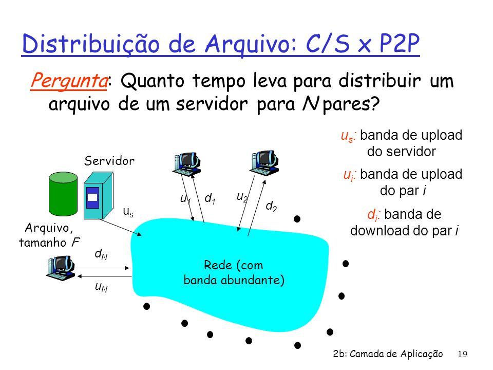2b: Camada de Aplicação 19 Distribuição de Arquivo: C/S x P2P Pergunta: Quanto tempo leva para distribuir um arquivo de um servidor para N pares? usus