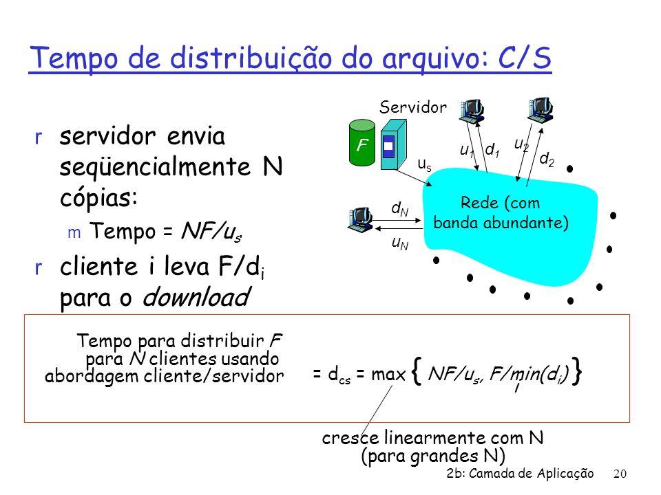 2b: Camada de Aplicação 20 Tempo de distribuição do arquivo: C/S usus u2u2 d1d1 d2d2 u1u1 uNuN dNdN Servidor Rede (com banda abundante) F r servidor e