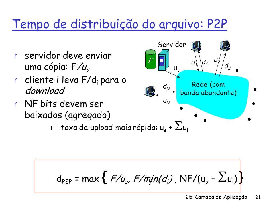 2b: Camada de Aplicação 21 Tempo de distribuição do arquivo: P2P r servidor deve enviar uma cópia: F/u s r cliente i leva F/d i para o download r NF b