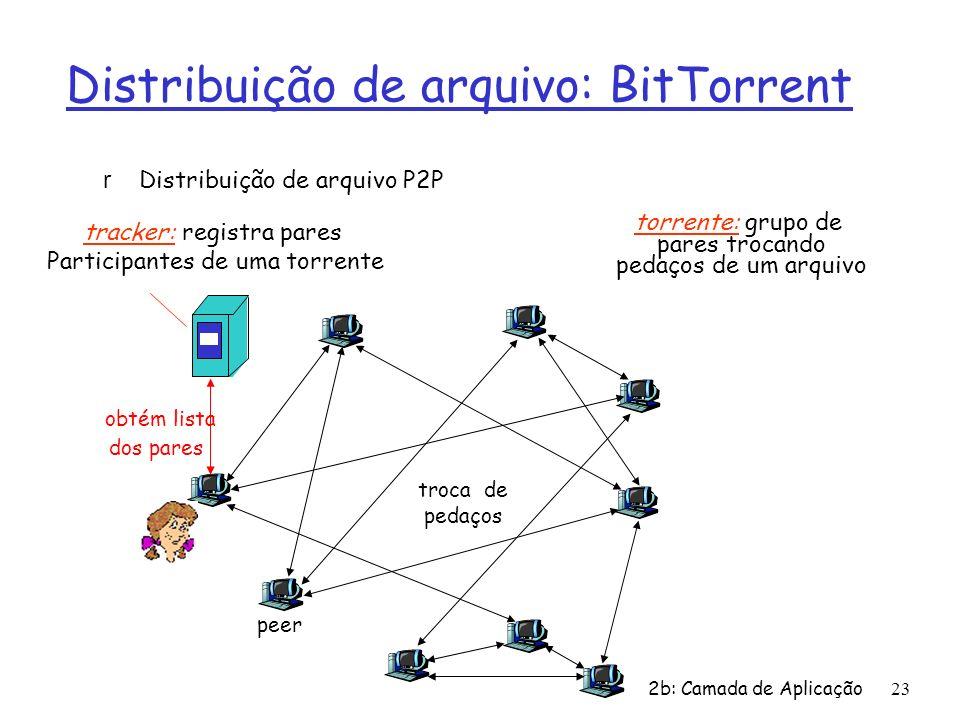2b: Camada de Aplicação 23 Distribuição de arquivo: BitTorrent tracker: registra pares Participantes de uma torrente torrente: grupo de pares trocando