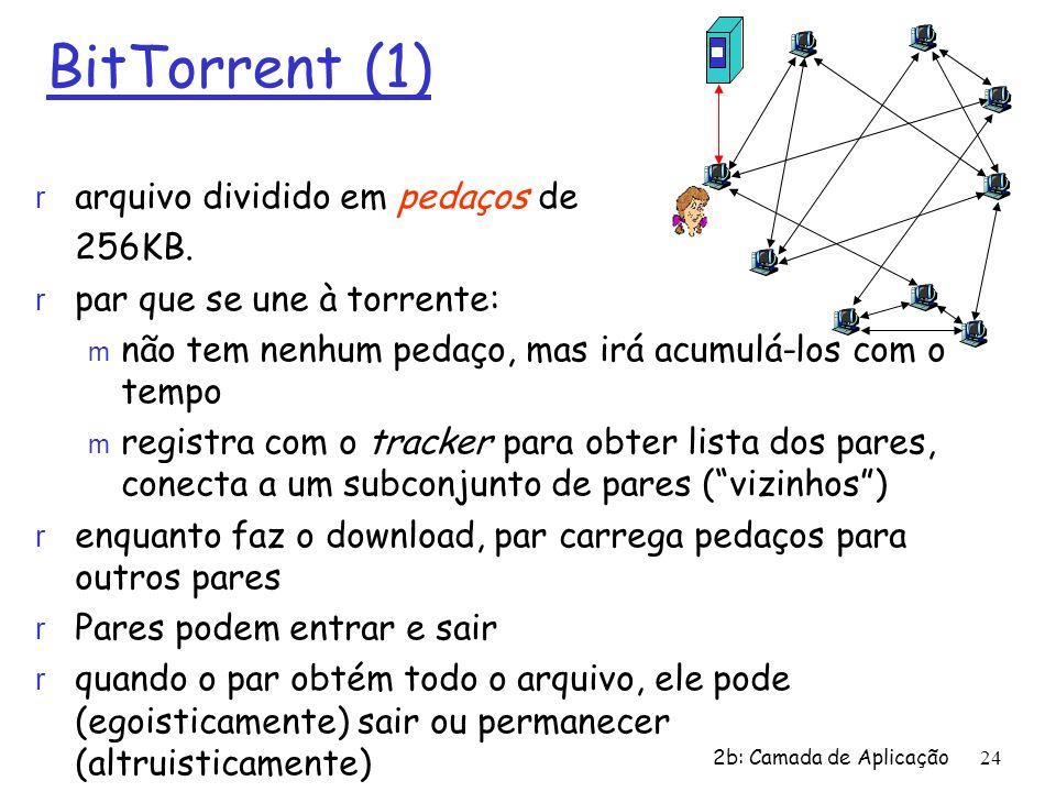 2b: Camada de Aplicação 24 BitTorrent (1) r arquivo dividido em pedaços de 256KB. r par que se une à torrente: m não tem nenhum pedaço, mas irá acumul