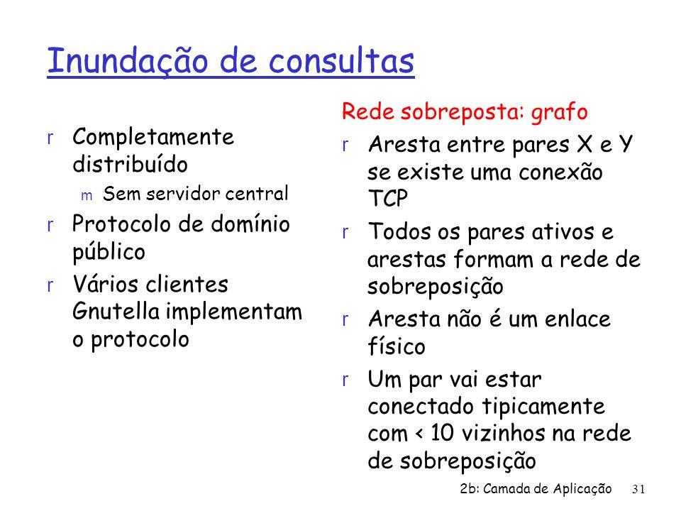 2b: Camada de Aplicação 31 Inundação de consultas r Completamente distribuído m Sem servidor central r Protocolo de domínio público r Vários clientes