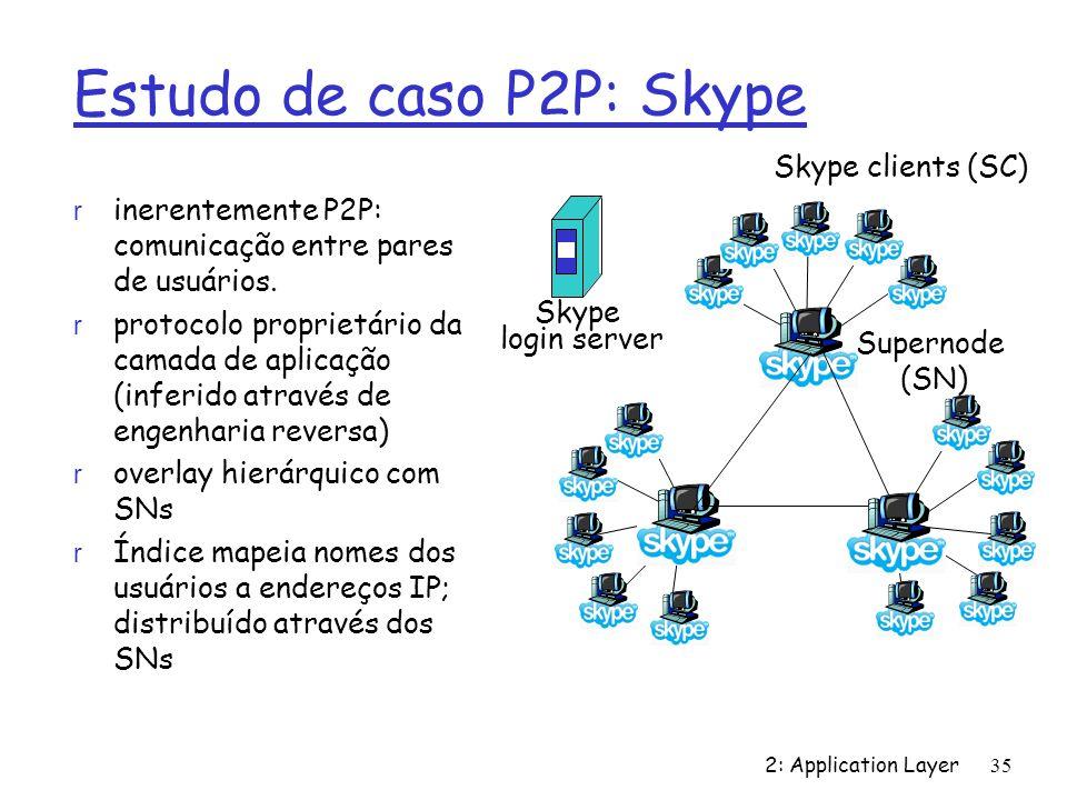 2: Application Layer 35 Estudo de caso P2P: Skype r inerentemente P2P: comunicação entre pares de usuários. r protocolo proprietário da camada de apli