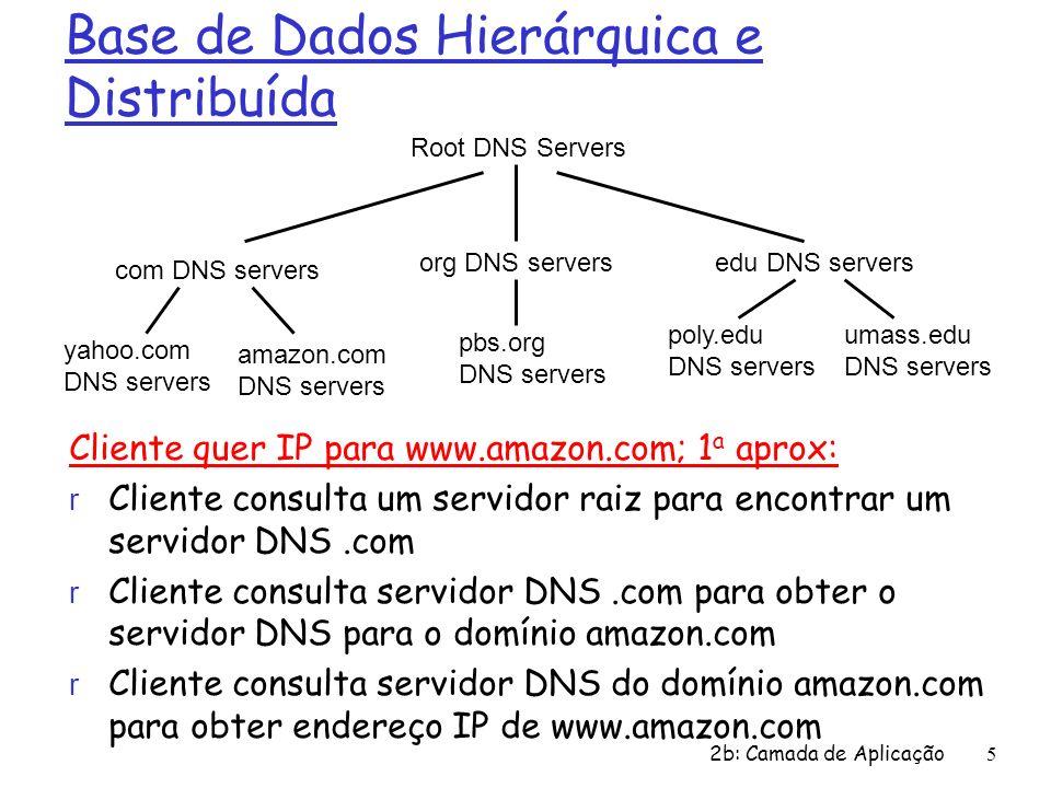 2b: Camada de Aplicação 5 Root DNS Servers com DNS servers org DNS serversedu DNS servers poly.edu DNS servers umass.edu DNS servers yahoo.com DNS ser