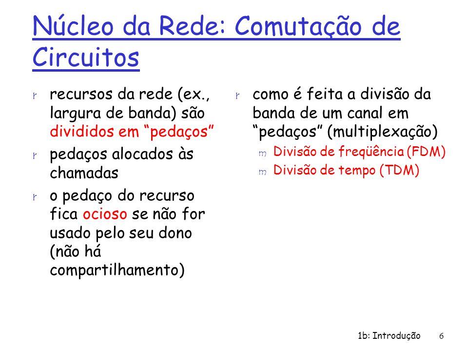 1b: Introdução 6 Núcleo da Rede: Comutação de Circuitos r recursos da rede (ex., largura de banda) são divididos em pedaços r pedaços alocados às cham