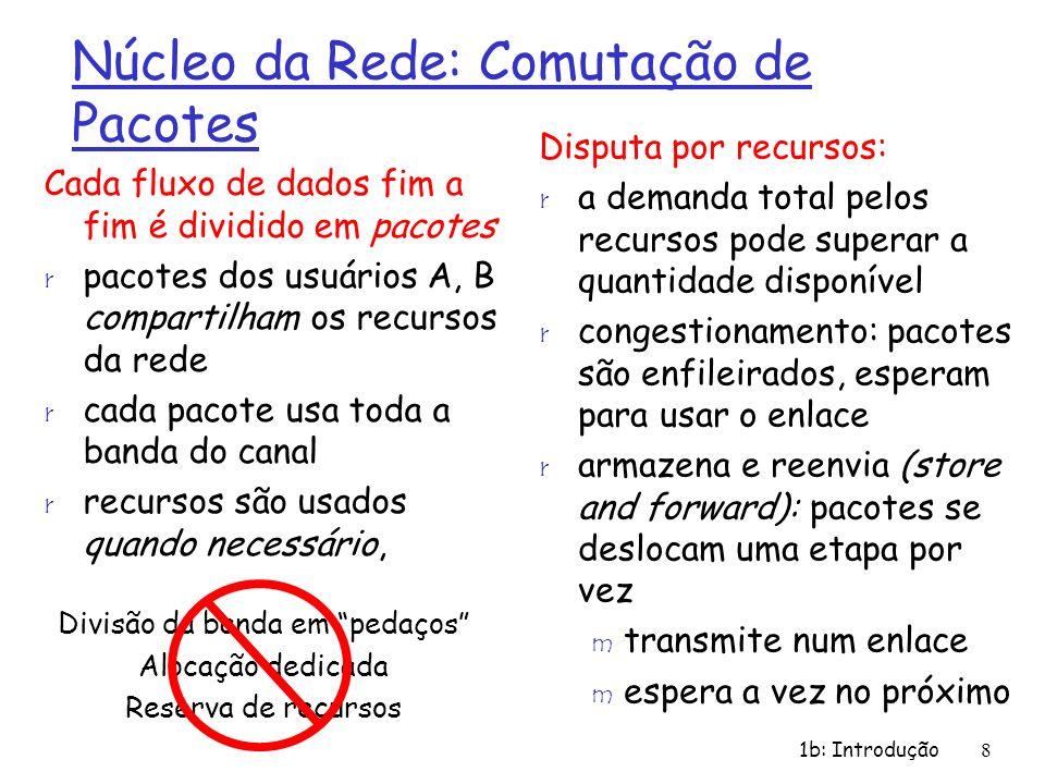 1b: Introdução 8 Núcleo da Rede: Comutação de Pacotes Cada fluxo de dados fim a fim é dividido em pacotes r pacotes dos usuários A, B compartilham os