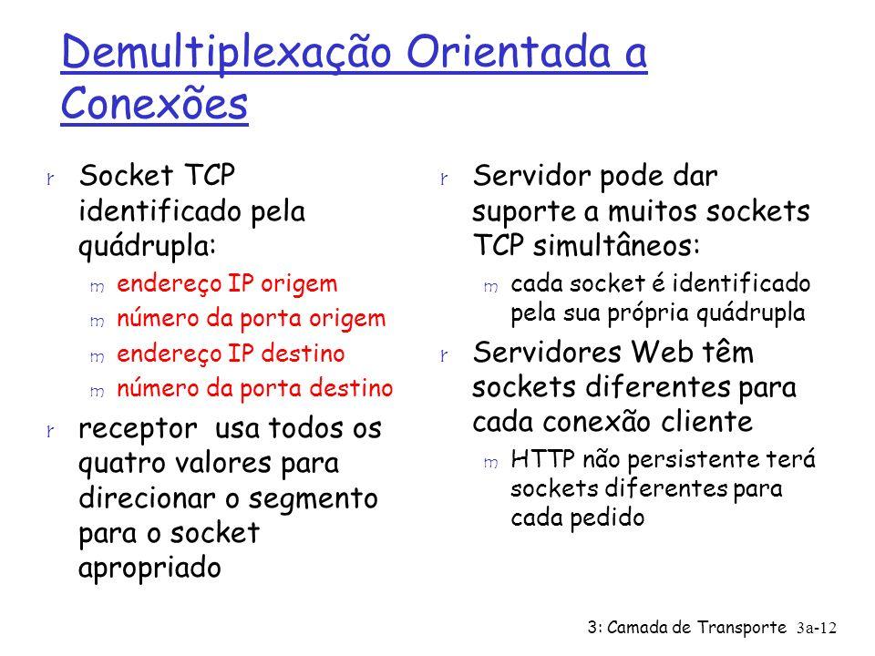 3: Camada de Transporte 3a-12 Demultiplexação Orientada a Conexões r Socket TCP identificado pela quádrupla: m endereço IP origem m número da porta or