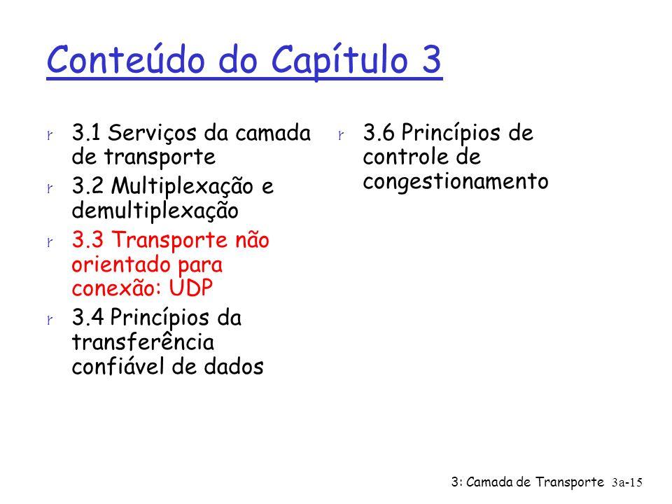 3: Camada de Transporte 3a-15 Conteúdo do Capítulo 3 r 3.1 Serviços da camada de transporte r 3.2 Multiplexação e demultiplexação r 3.3 Transporte não