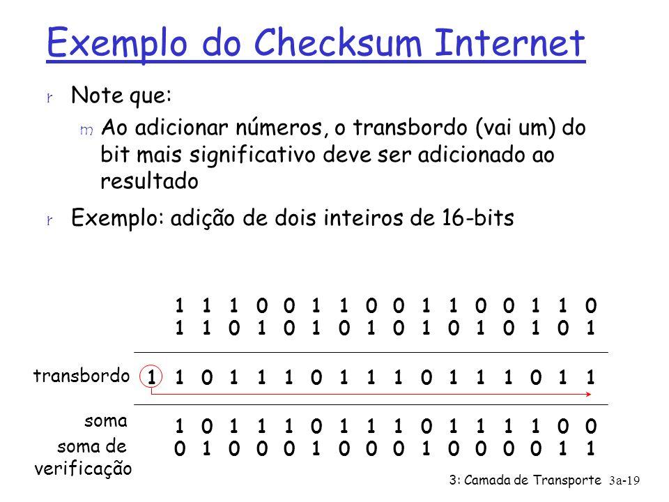 3: Camada de Transporte 3a-19 Exemplo do Checksum Internet r Note que: m Ao adicionar números, o transbordo (vai um) do bit mais significativo deve se