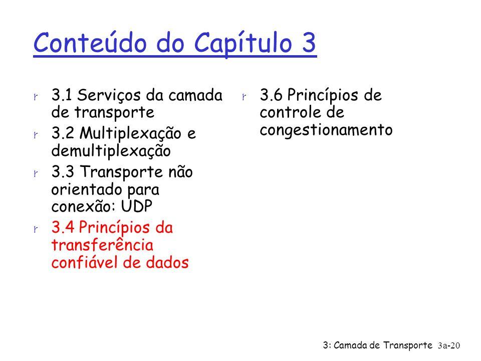 3: Camada de Transporte 3a-20 Conteúdo do Capítulo 3 r 3.1 Serviços da camada de transporte r 3.2 Multiplexação e demultiplexação r 3.3 Transporte não