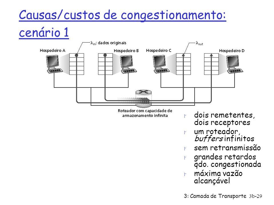3: Camada de Transporte 3b-29 Causas/custos de congestionamento: cenário 1 r dois remetentes, dois receptores r um roteador, buffers infinitos r sem r