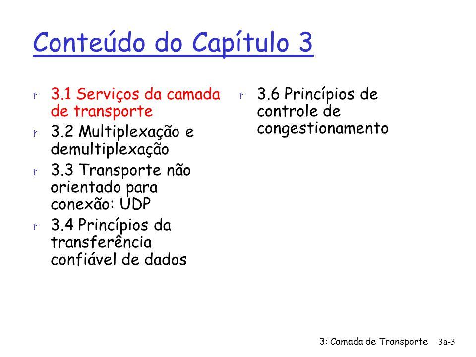 3: Camada de Transporte 3a-3 Conteúdo do Capítulo 3 r 3.1 Serviços da camada de transporte r 3.2 Multiplexação e demultiplexação r 3.3 Transporte não