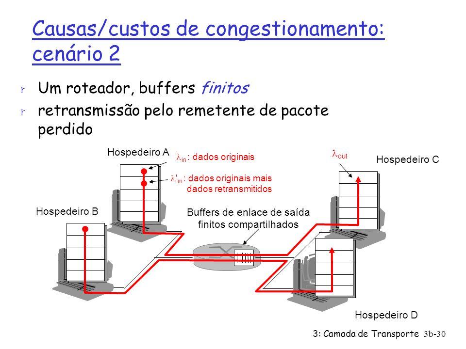 3: Camada de Transporte 3b-30 Causas/custos de congestionamento: cenário 2 r Um roteador, buffers finitos r retransmissão pelo remetente de pacote per