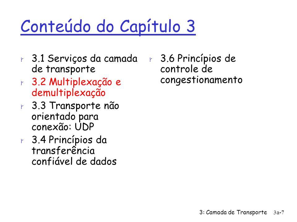 3: Camada de Transporte 3a-7 Conteúdo do Capítulo 3 r 3.1 Serviços da camada de transporte r 3.2 Multiplexação e demultiplexação r 3.3 Transporte não
