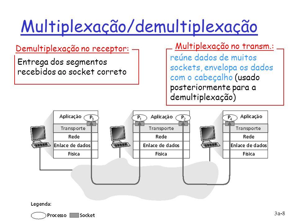3: Camada de Transporte 3a-8 Multiplexação/demultiplexação Entrega dos segmentos recebidos ao socket correto Demultiplexação no receptor: reúne dados