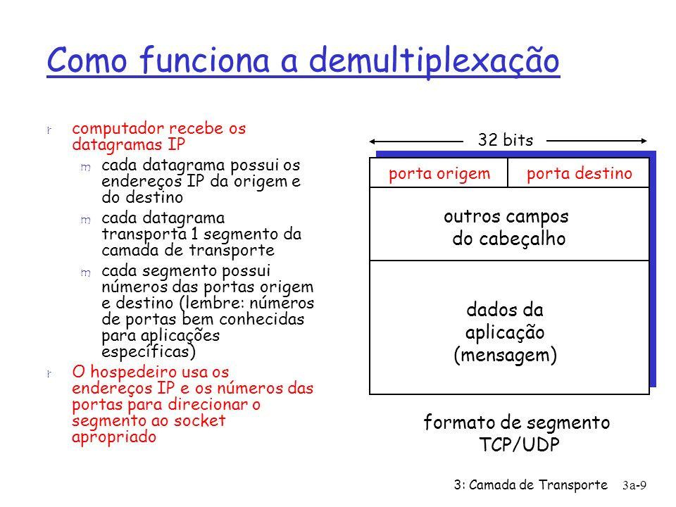 3: Camada de Transporte 3a-9 r computador recebe os datagramas IP m cada datagrama possui os endereços IP da origem e do destino m cada datagrama tran