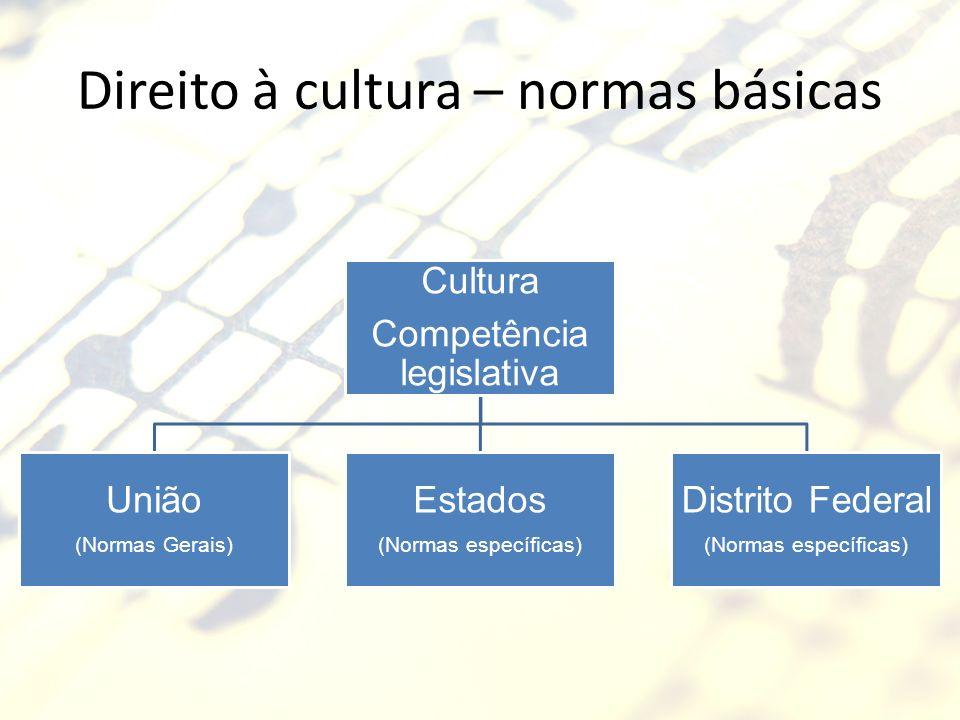 Direito à cultura – normas básicas Cultura Competência legislativa União (Normas Gerais) Estados (Normas específicas) Distrito Federal (Normas específ