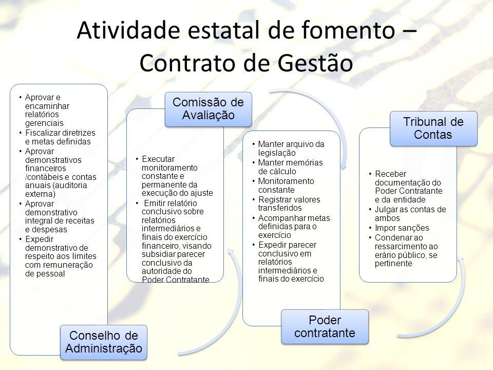 Atividade estatal de fomento – Contrato de Gestão Aprovar e encaminhar relatórios gerenciais Fiscalizar diretrizes e metas definidas Aprovar demonstra