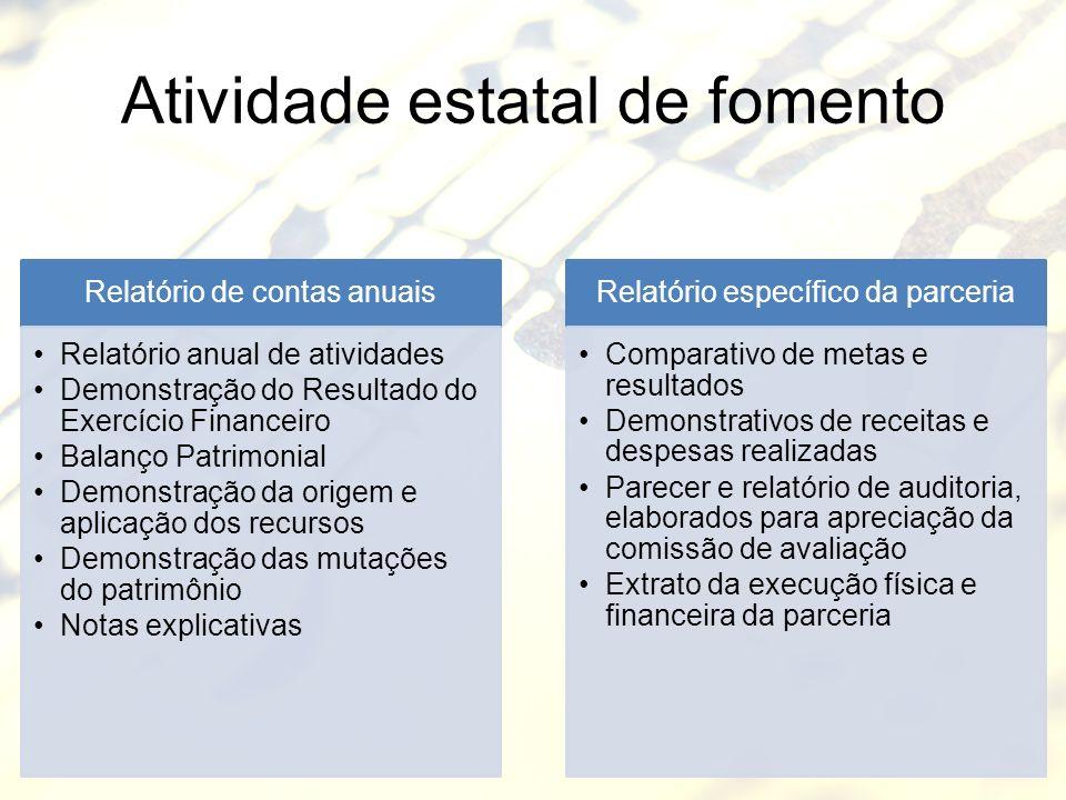 Atividade estatal de fomento Relatório de contas anuais Relatório anual de atividades Demonstração do Resultado do Exercício Financeiro Balanço Patrim