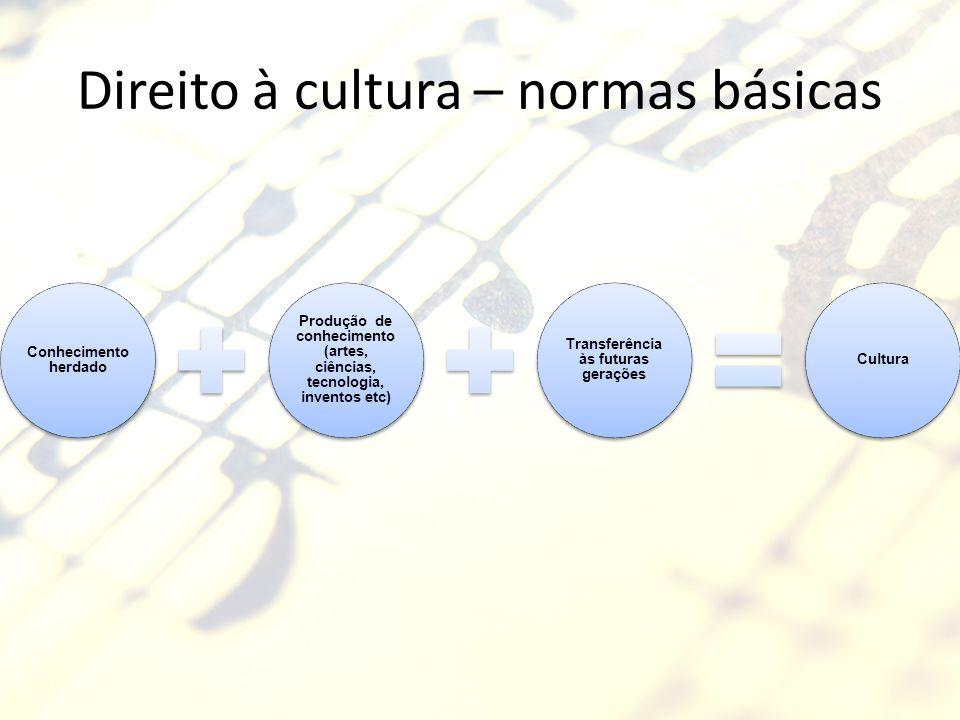 Direito à cultura – normas básicas Conhecimento herdado Produção de conhecimento (artes, ciências, tecnologia, inventos etc) Transferência às futuras