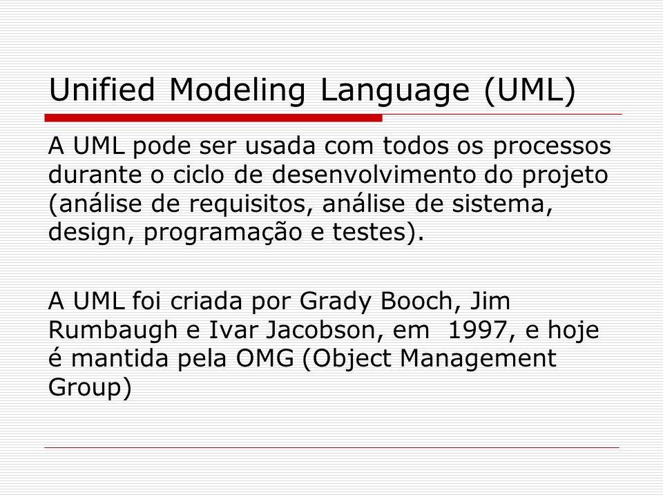 Unified Modeling Language (UML) A UML pode ser usada com todos os processos durante o ciclo de desenvolvimento do projeto (análise de requisitos, anál