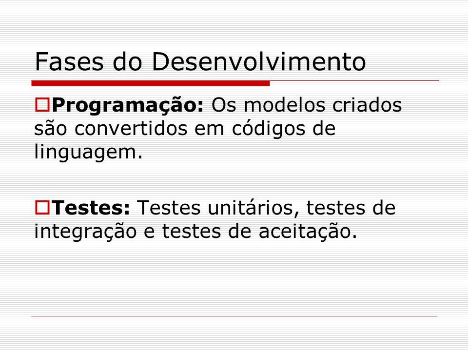 Fases do Desenvolvimento Programação: Os modelos criados são convertidos em códigos de linguagem. Testes: Testes unitários, testes de integração e tes