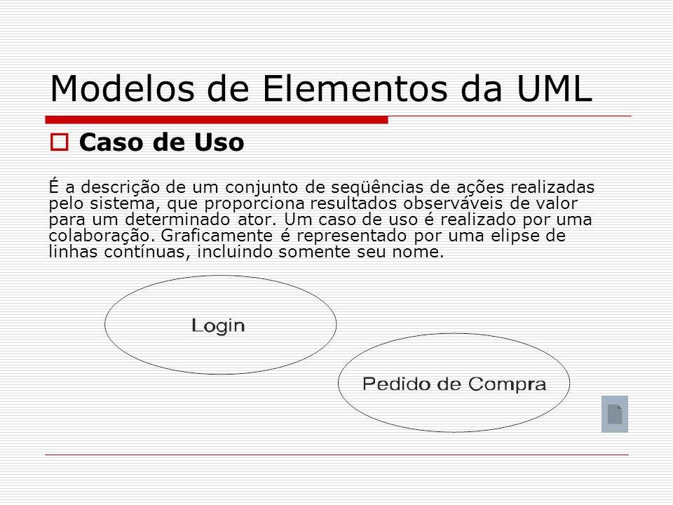 Modelos de Elementos da UML Caso de Uso É a descrição de um conjunto de seqüências de ações realizadas pelo sistema, que proporciona resultados observ
