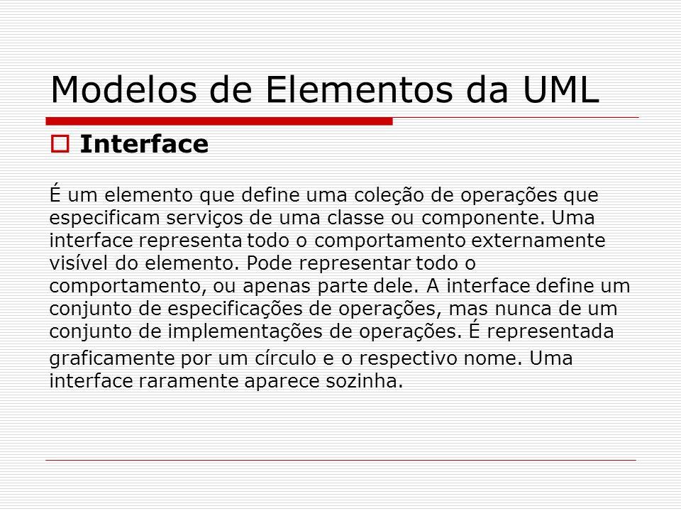 Modelos de Elementos da UML Interface É um elemento que define uma coleção de operações que especificam serviços de uma classe ou componente. Uma inte