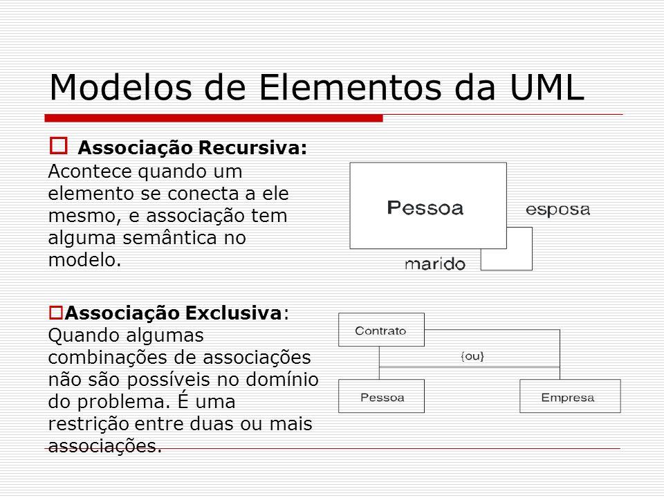 Modelos de Elementos da UML Associação Recursiva: Acontece quando um elemento se conecta a ele mesmo, e associação tem alguma semântica no modelo. Ass