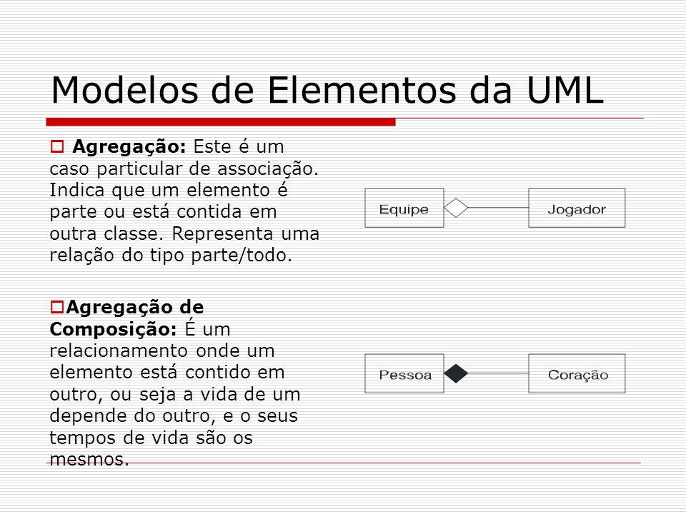 Modelos de Elementos da UML Agregação: Este é um caso particular de associação. Indica que um elemento é parte ou está contida em outra classe. Repres