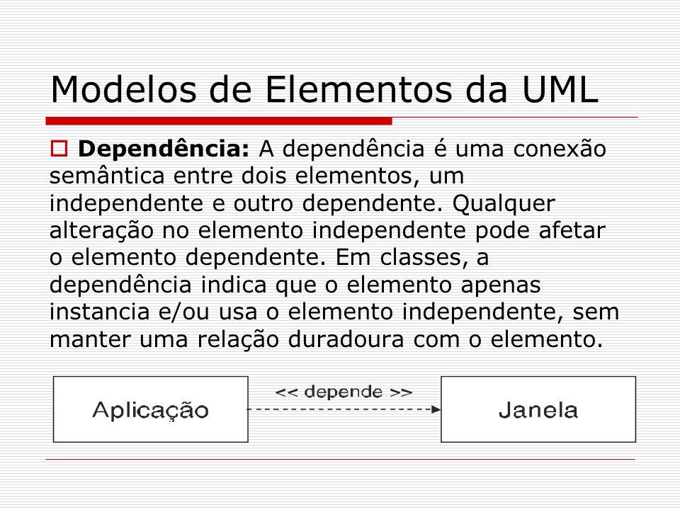 Modelos de Elementos da UML Dependência: A dependência é uma conexão semântica entre dois elementos, um independente e outro dependente. Qualquer alte