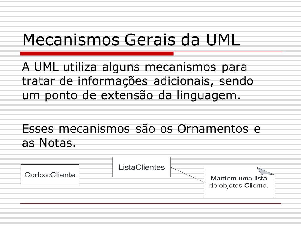Mecanismos Gerais da UML A UML utiliza alguns mecanismos para tratar de informações adicionais, sendo um ponto de extensão da linguagem. Esses mecanis