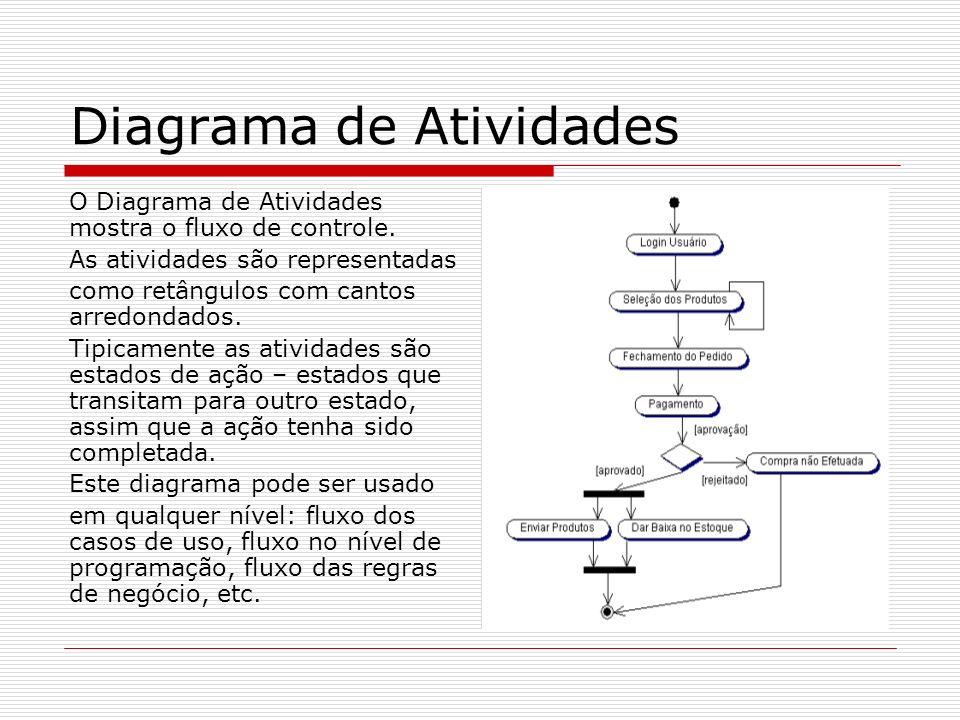 Diagrama de Atividades O Diagrama de Atividades mostra o fluxo de controle. As atividades são representadas como retângulos com cantos arredondados. T