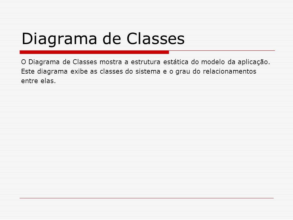 Diagrama de Classes O Diagrama de Classes mostra a estrutura estática do modelo da aplicação. Este diagrama exibe as classes do sistema e o grau do re