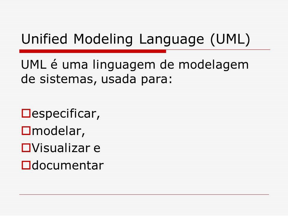 Unified Modeling Language (UML) UML é uma linguagem de modelagem de sistemas, usada para: especificar, modelar, Visualizar e documentar